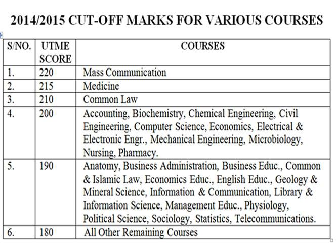 courses electrical engineering computer science autos post